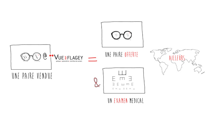 Gift of vision - Vue sur flagey